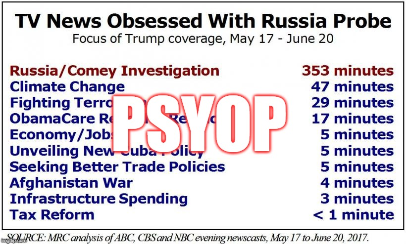 PSYOP | image tagged in trump russia collusion | made w/ Imgflip meme maker