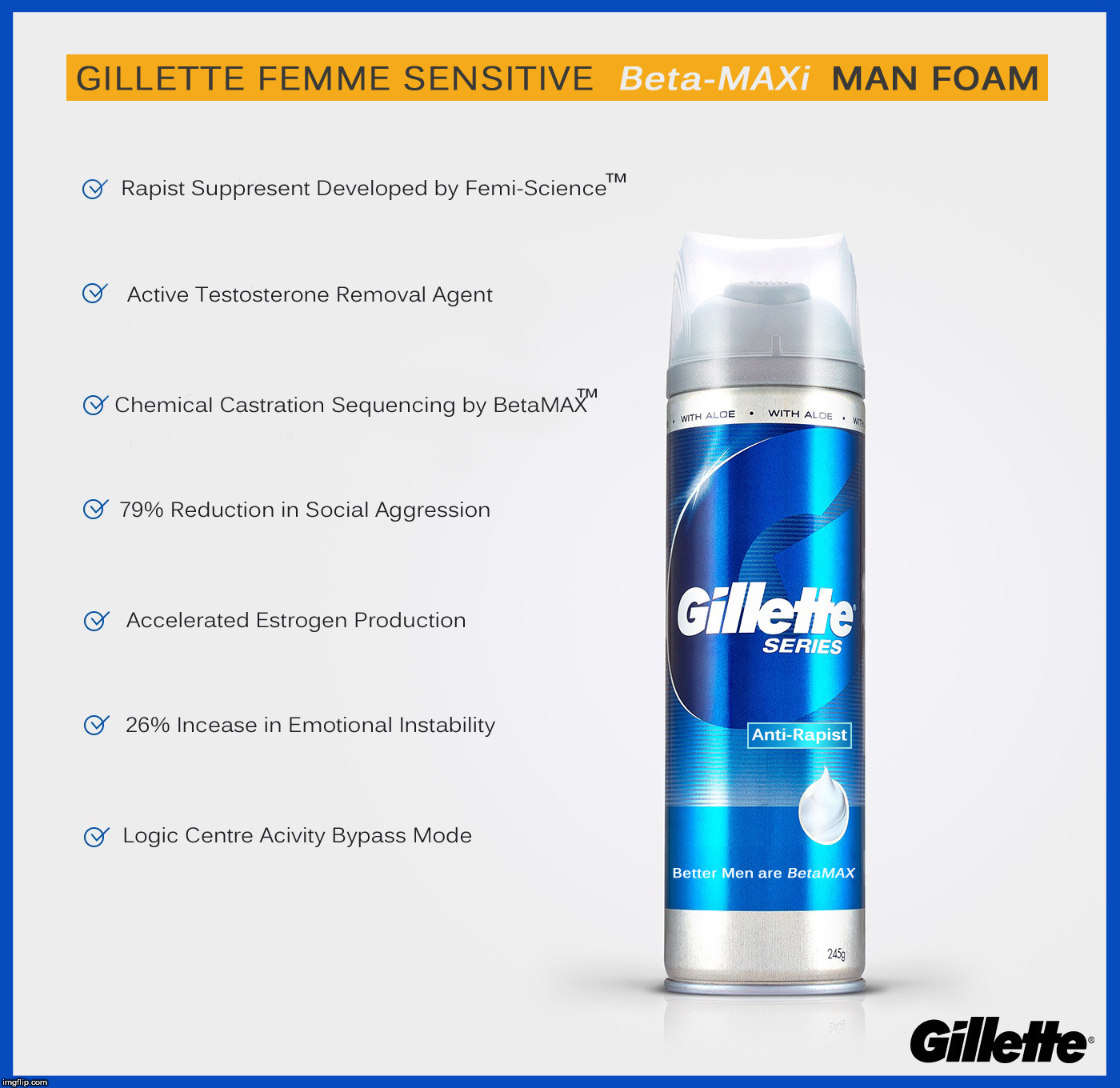 Gillette | image tagged in toxic masculinity | made w/ Imgflip meme maker