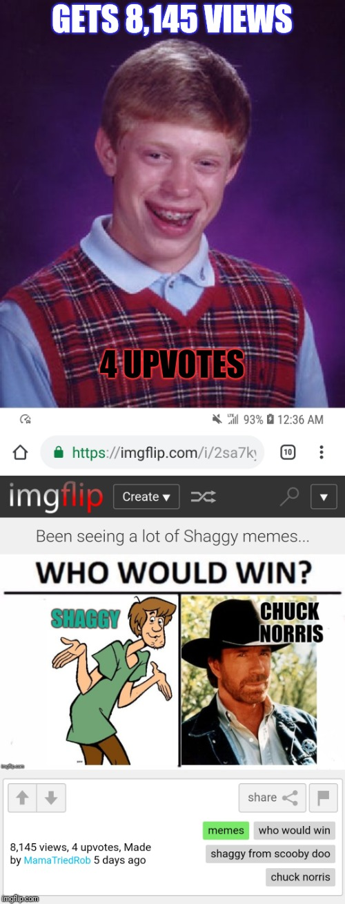 Yeah, so what if I DO complain a lot? | GETS 8,145 VIEWS 4 UPVOTES | image tagged in memes,bad luck brian,complaining,upvotes,views,ratio | made w/ Imgflip meme maker