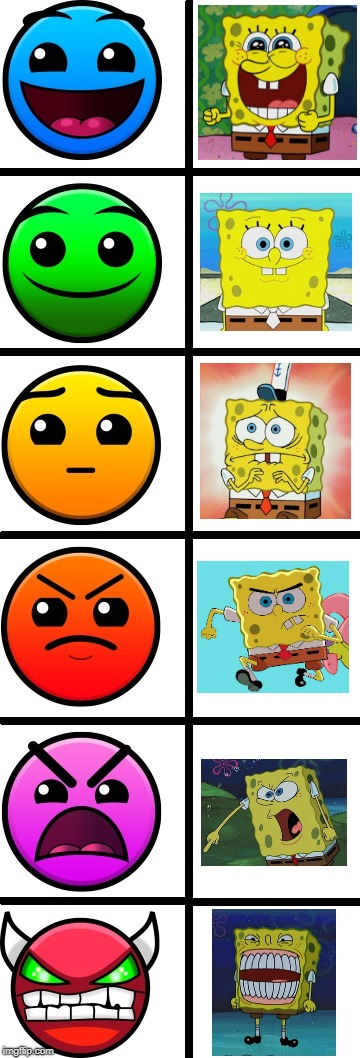 geometry dash difficulties portrayed by SpongeBob | image tagged in geometry dash difficulty faces,geometry dash,spongebob,spongebob squarepants | made w/ Imgflip meme maker