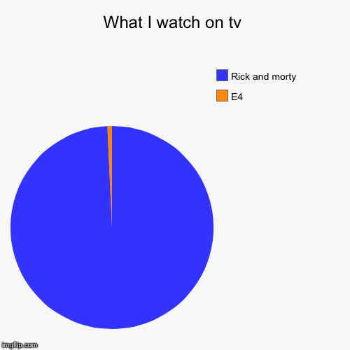 What I watch on tv | E4, Rick and morty | image tagged in funny,pie charts | made w/ Imgflip chart maker