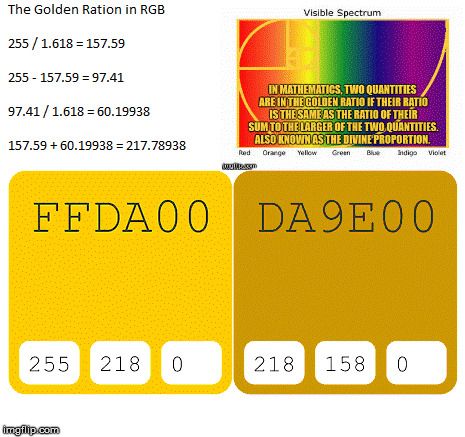 The Golden Ratio in RGB | image tagged in the golden ratio,rgb,colors,the visible light spectrum,mathematics | made w/ Imgflip meme maker