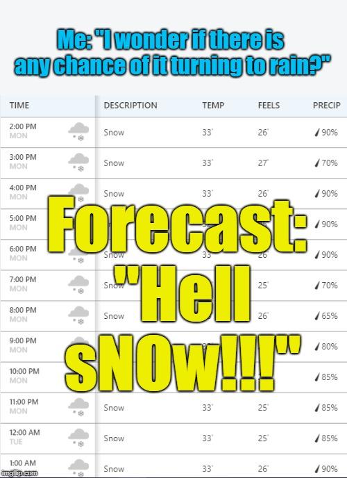 Chance Of Rain Hell Snow Imgflip