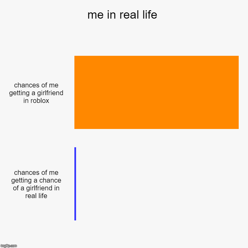 "im ""atractive"" 