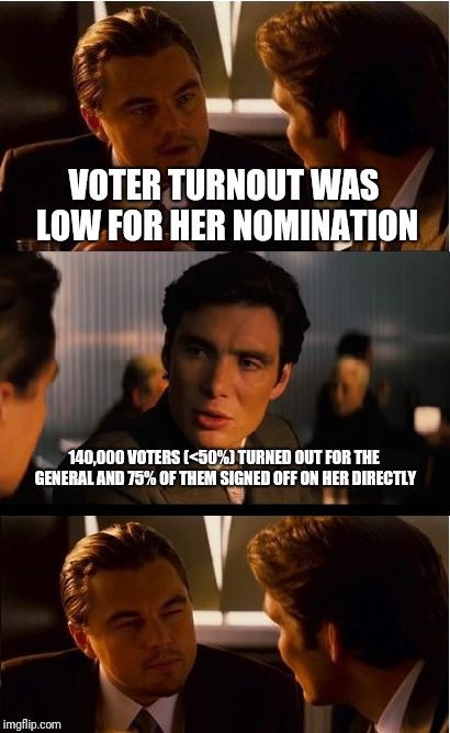 Inception Meme | VOTER TURNOUT WAS LOW FOR HER NOMINATION 140,000 VOTERS (<50%) TURNED OUT FOR THE GENERAL AND 75% OF THEM SIGNED OFF ON HER DIRECTLY | image tagged in memes,inception | made w/ Imgflip meme maker