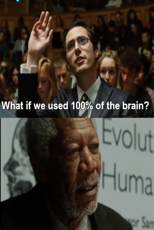What if we used 100% of the brain Meme Template