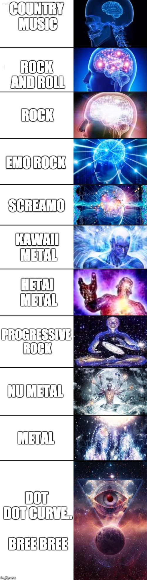 How did we get here..? >.< | COUNTRY MUSIC ROCK AND ROLL ROCK EMO ROCK SCREAMO KAWAII METAL HETAI METAL PROGRESSIVE ROCK NU METAL METAL DOT DOT CURVE..     BREE BREE | image tagged in extended expanding brain,rock | made w/ Imgflip meme maker