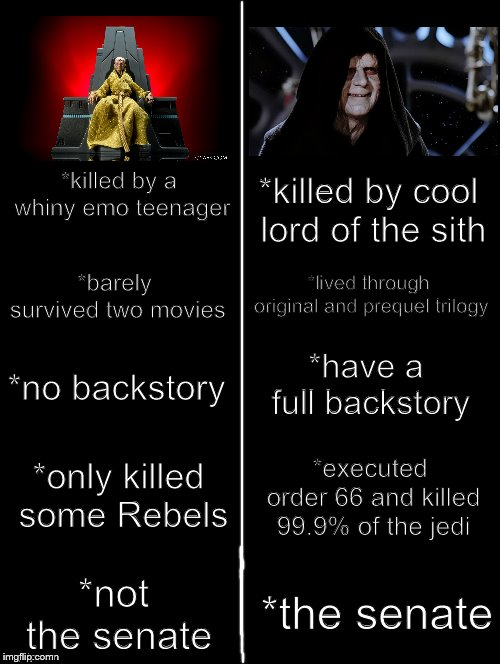 Based on this info, Palpatine rules, Snoke sucks. |  *killed by cool lord of the sith; *killed by a whiny emo teenager; *barely survived two movies; *lived through original and prequel trilogy; *have a full backstory; *no backstory; *executed order 66 and killed 99.9% of the jedi; *only killed some Rebels; *the senate; *not the senate | image tagged in snoke,palpatine,star wars,memes,i am the senate,sith | made w/ Imgflip meme maker