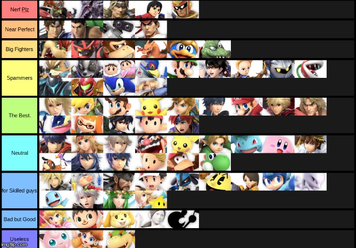 Smash 5 Personal Tier List! Tell me If Anything Is Wrong | image tagged in memes,gaming,super smash bros,too many tags to name,every fighter | made w/ Imgflip meme maker
