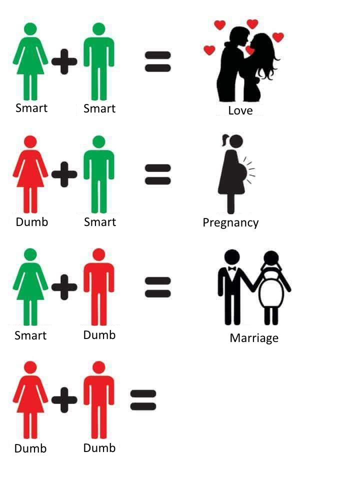 pregnancy test meme template