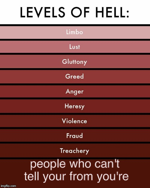 Levels of hell | people who can't tell your from you're | image tagged in levels of hell | made w/ Imgflip meme maker
