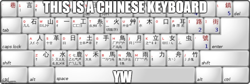 chinese keyboard | THIS IS A CHINESE KEYBOARD YW | image tagged in lol,china,keyboard | made w/ Imgflip meme maker