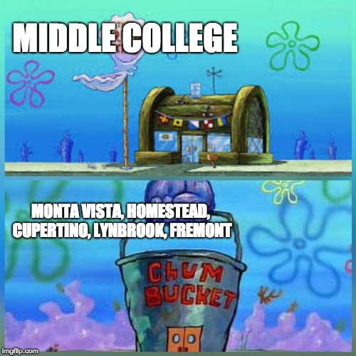 Krusty Krab Vs Chum Bucket Meme |  MIDDLE COLLEGE; MONTA VISTA, HOMESTEAD, CUPERTINO, LYNBROOK, FREMONT | image tagged in memes,krusty krab vs chum bucket | made w/ Imgflip meme maker