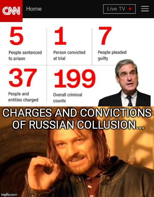 politics russia hoax Memes & GIFs - Imgflip
