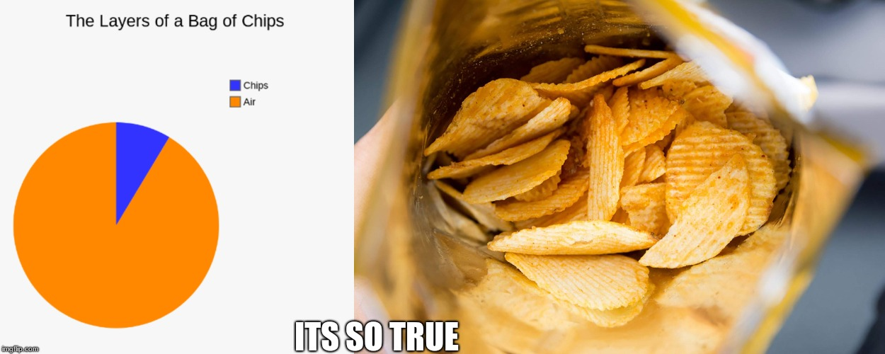 How bag of chips are filled | ITS SO TRUE | image tagged in chips,funny memes,so true | made w/ Imgflip meme maker