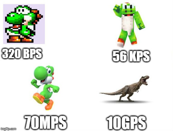 internet speeds explained | image tagged in internet,speed,funny memes,memes,yoshi,i dont know what to put here | made w/ Imgflip meme maker