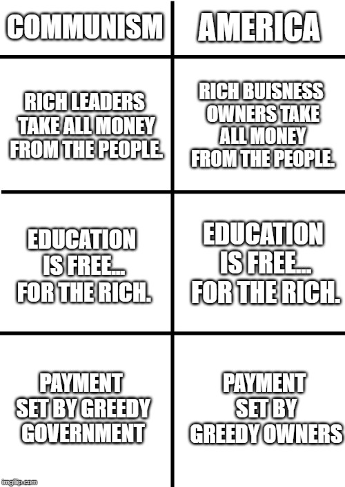 Communism Vs Capitalism; What has become of our world! | COMMUNISM RICH LEADERS TAKE ALL MONEY FROM THE PEOPLE. AMERICA RICH BUISNESS OWNERS TAKE ALL MONEY FROM THE PEOPLE. EDUCATION IS FREE... FOR | image tagged in comparison chart,communism,capitalism,communism and capitalism | made w/ Imgflip meme maker