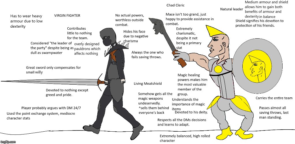D&D | image tagged in memes,dungeons and dragons,virgin vs chad,virgin,chad | made w/ Imgflip meme maker