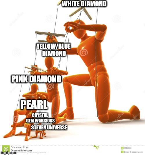 Steven Universe plotline in a nutshell | WHITE DIAMOND YELLOW/BLUE DIAMOND PINK DIAMOND PEARL CRYSTAL GEM WARRIORS STEVEN UNIVERSE | image tagged in puppet hierarchy,steven universe,diamonds,pearl | made w/ Imgflip meme maker