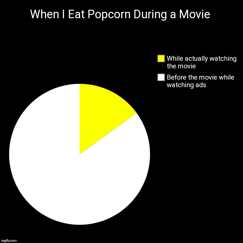 When I eat popcorn during a movie | When I Eat Popcorn During a Movie | Before the movie while watching ads, While actually watching the movie | image tagged in charts,pie charts | made w/ Imgflip chart maker