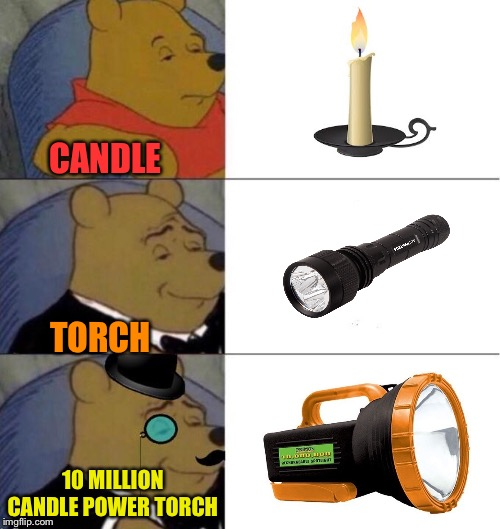Measuring candlepower on those torches must come with a certain fire risk. | CANDLE TORCH 10 MILLION CANDLE POWER TORCH | image tagged in winnie the pooh elegant x3,candle,torch,10 million candlepower torch,blinded by the light | made w/ Imgflip meme maker
