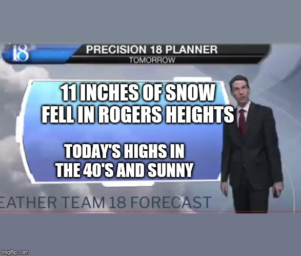 Yesterday vs today | 11 INCHES OF SNOW FELL IN ROGERS HEIGHTS TODAY'S HIGHS IN THE 40'S AND SUNNY | image tagged in weatherman | made w/ Imgflip meme maker