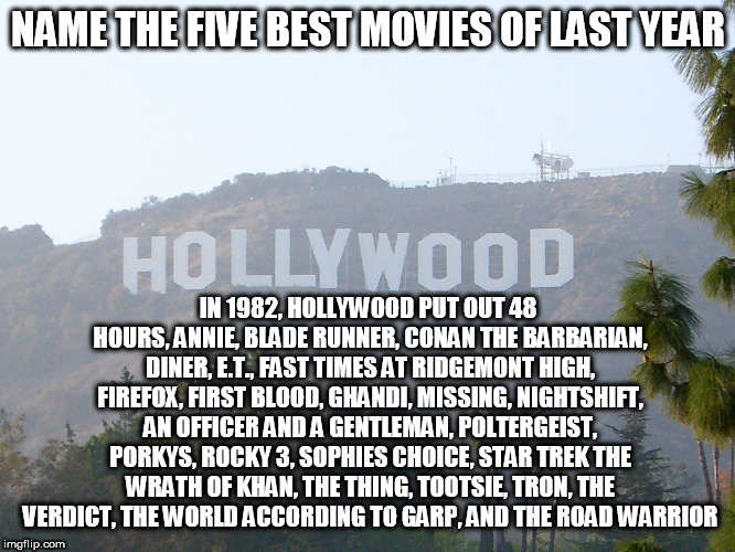 NAME THE FIVE BEST MOVIES OF LAST YEAR IN 1982, HOLLYWOOD PUT OUT 48 HOURS, ANNIE, BLADE RUNNER, CONAN THE BARBARIAN, DINER, E.T., FAST TIME | image tagged in hollywood sign | made w/ Imgflip meme maker