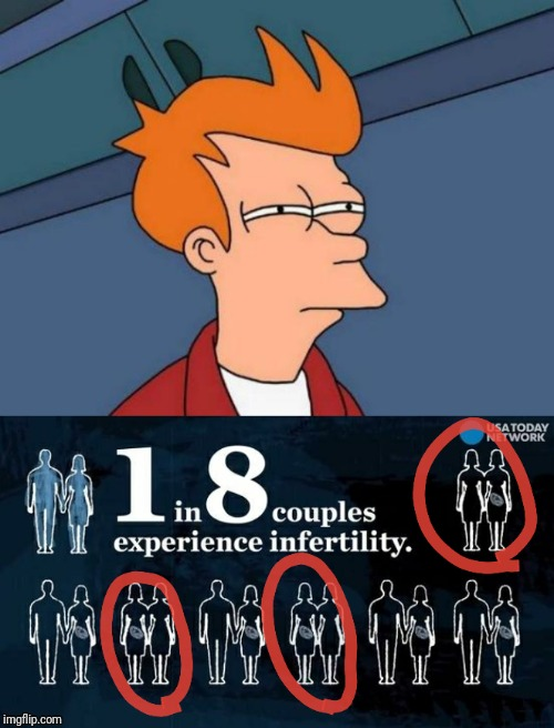 Pretty sure I know the reason for three of the couples not getting pregnant... | image tagged in memes,futurama fry,sjw,gay,pregnant,confused | made w/ Imgflip meme maker