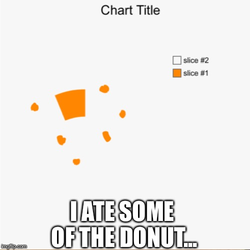 Yummy donut | I ATE SOME OF THE DONUT... | image tagged in yummy,donut,donut chart | made w/ Imgflip meme maker