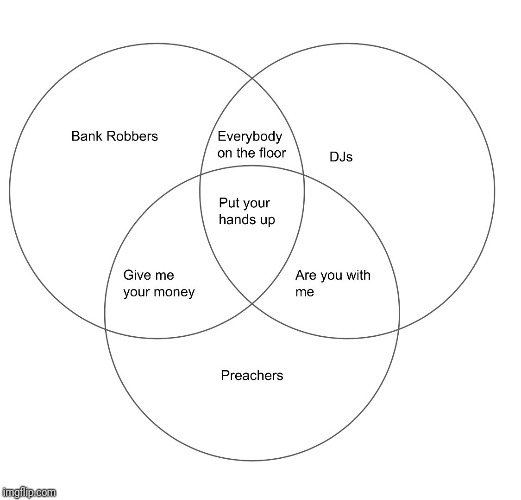 Venn Diagram Meme Creator