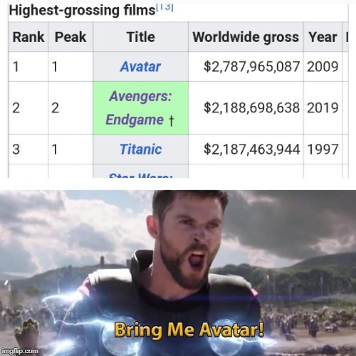 Endgame is Coming....... | image tagged in avengers,avengers infinity war,avengers endgame,avatar,thor,bring me thanos | made w/ Imgflip meme maker