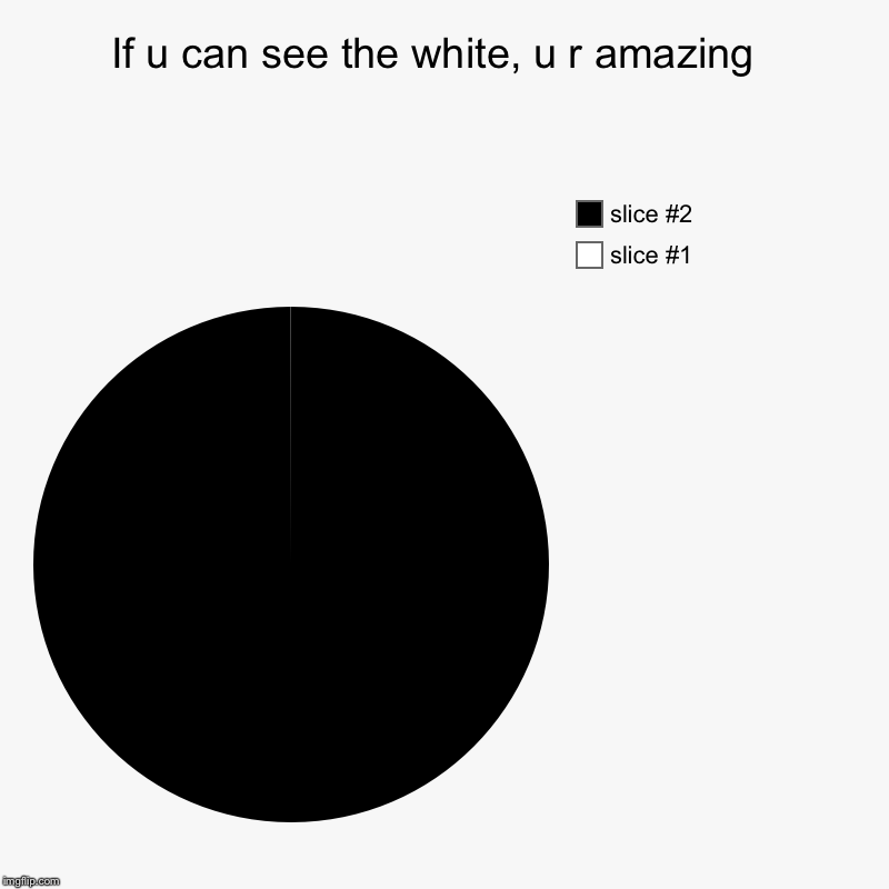 If u can see the white, u r amazing  | | image tagged in charts,pie charts | made w/ Imgflip chart maker