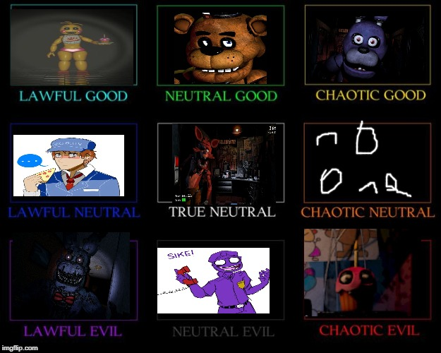 Alignment Chart | image tagged in alignment chart | made w/ Imgflip meme maker