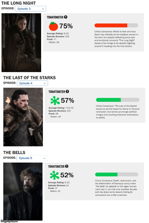 it's all going down | image tagged in game of thrones | made w/ Imgflip meme maker