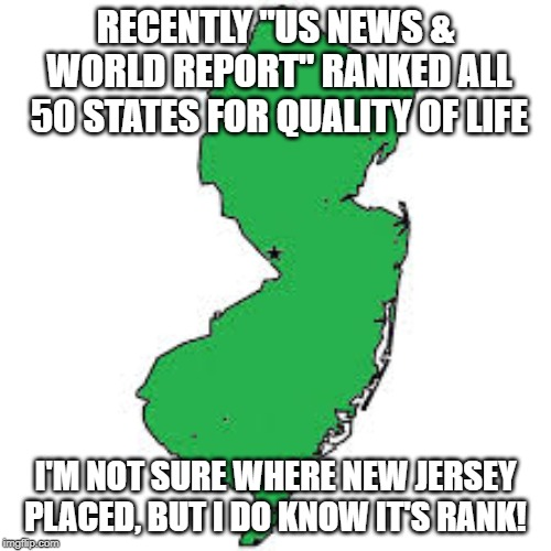 "New Jersey |  RECENTLY ""US NEWS & WORLD REPORT"" RANKED ALL 50 STATES FOR QUALITY OF LIFE; I'M NOT SURE WHERE NEW JERSEY PLACED, BUT I DO KNOW IT'S RANK! 