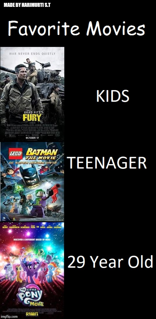 Favorite memes | MADE BY HARIMURTI S.T | image tagged in favorite,funny memes,mlp,fury,lego | made w/ Imgflip meme maker