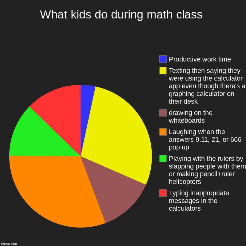 I like math, but for this reason I hate math class - Imgflip
