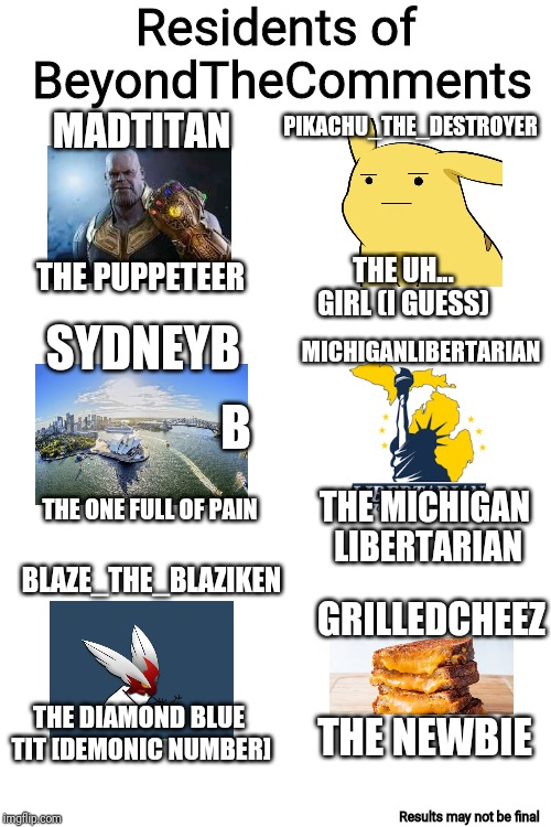 I can't include everybody, plus my phone screen was too full of boxes and dotted lines | Residents of BeyondTheComments Results may not be final MADTITAN THE PUPPETEER PIKACHU_THE_DESTROYER THE UH... GIRL (I GUESS) B SYDNEYB THE  | image tagged in blank white template,memers,beyondthecomments,took me a long time okay | made w/ Imgflip meme maker