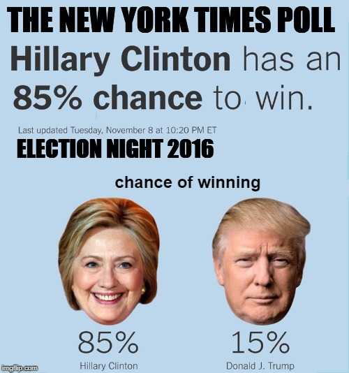 Worried about Polls that show Biden beating Trump? - Imgflip