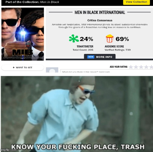 Image Tagged In Know Your Fucking Place Trash Imgflip Discover the magic of the internet at imgur, a community powered entertainment destination. image tagged in know your fucking place