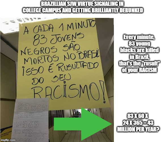 Man, these people wanna project their worldview so desperatly that they don't bother checking if is true. | BRAZILLIAN SJW VIRTUE SIGNALING IN COLLEGE CAMPUS AND GETTING BRILLIANTLY DEBUNKED Every minute, 83 young blacks are killed in Brazil, that' | image tagged in sjws,virtue signalling,racism,politics | made w/ Imgflip meme maker
