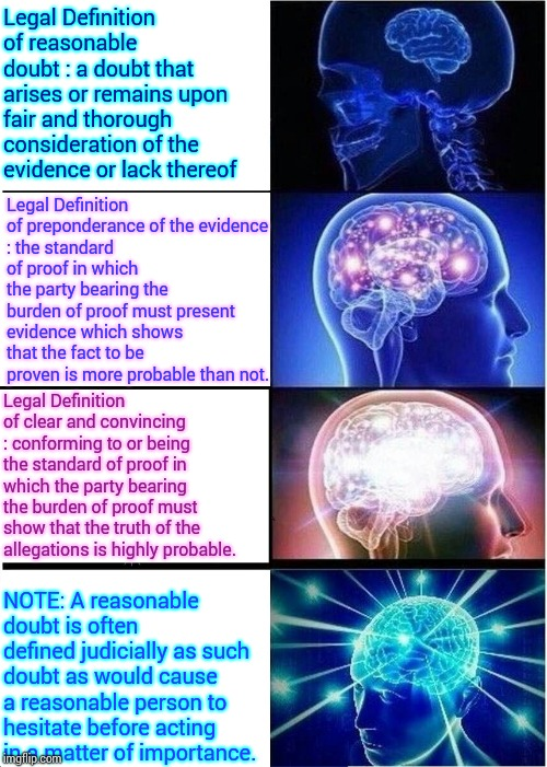 Have You Ever Needed To Know The Difference Between Criminal And Civil Guilt | Legal Definition of reasonable doubt : a doubt that arises or remains upon fair and thorough consideration of the evidence or lack thereof L | image tagged in memes,expanding brain,court,civil rights,criminal minds,courtroom | made w/ Imgflip meme maker