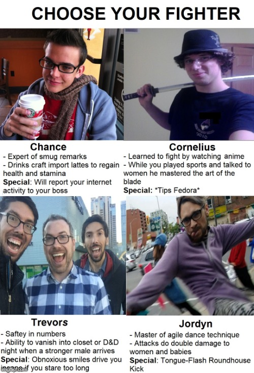 Choose Your Fighter: Beta Edition! | image tagged in choose your fighter,cucks,fedora,male feminist,hipster,virgin | made w/ Imgflip meme maker