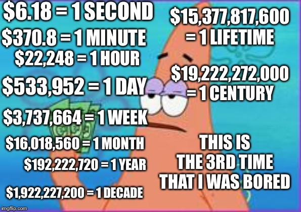Get Payed 3.0 |  $15,377,817,600 = 1 LIFETIME; $6.18 = 1 SECOND; $370.8 = 1 MINUTE; $22,248 = 1 HOUR; $19,222,272,000 = 1 CENTURY; $533,952 = 1 DAY; $3,737,664 = 1 WEEK; THIS IS THE 3RD TIME THAT I WAS BORED; $16,018,560 = 1 MONTH; $192,222,720 = 1 YEAR; $1,922,227,200 = 1 DECADE | image tagged in patrick star three dollars | made w/ Imgflip meme maker