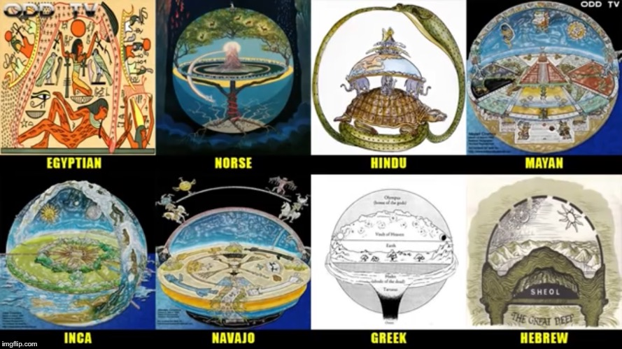 Geocentric Plane Earth | image tagged in flat earth,flat earth dome,no globe,nasa lies,fake moon landing,wake up | made w/ Imgflip meme maker