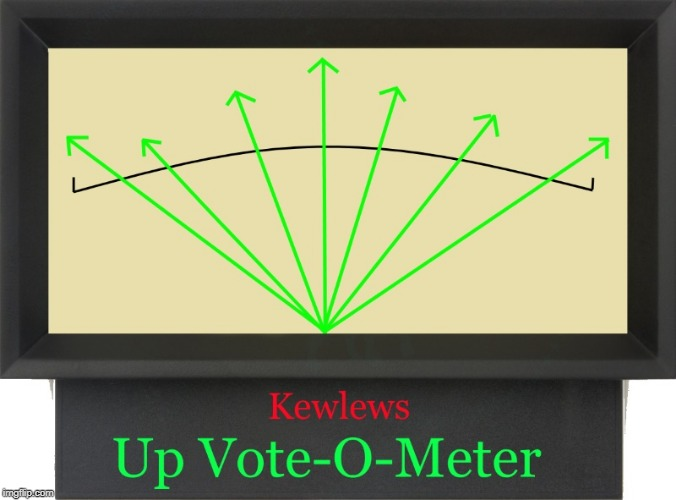 kewlews upvote-o-meter | image tagged in kewlews upvote-o-meter | made w/ Imgflip meme maker