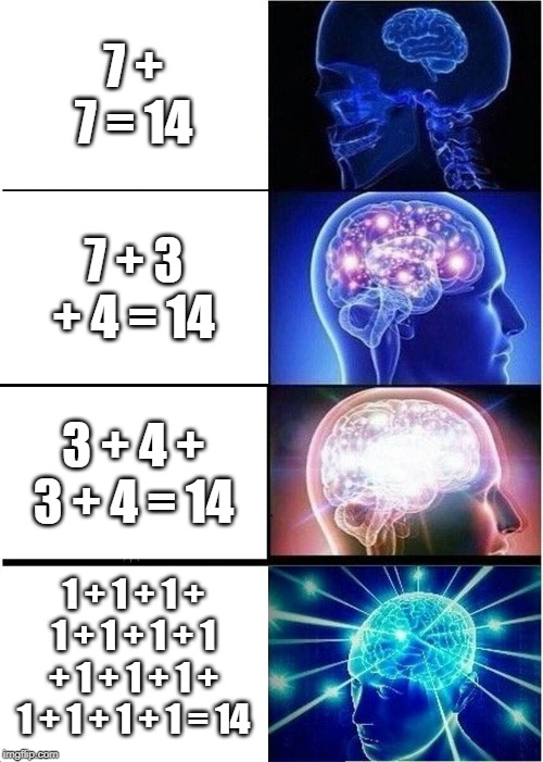 Expanding Brain Meme | 7 + 7 = 14 7 + 3 + 4 = 14 3 + 4 + 3 + 4 = 14 1 + 1 + 1 + 1 + 1 + 1 + 1 + 1 + 1 + 1 + 1 + 1 + 1 + 1 = 14 | image tagged in memes,expanding brain | made w/ Imgflip meme maker