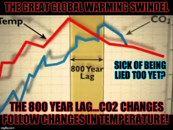 The gloval warming lie? | THE GREAT GLOBAL WARMING SWINDEL THE 800 YEAR LAG...CO2 CHANGES FOLLOW CHANGES IN TEMPERATURE! SICK OF BEING LIED TOO YET? | image tagged in man-made global warming is a lie,global warming lie,corruption,hoax | made w/ Imgflip meme maker