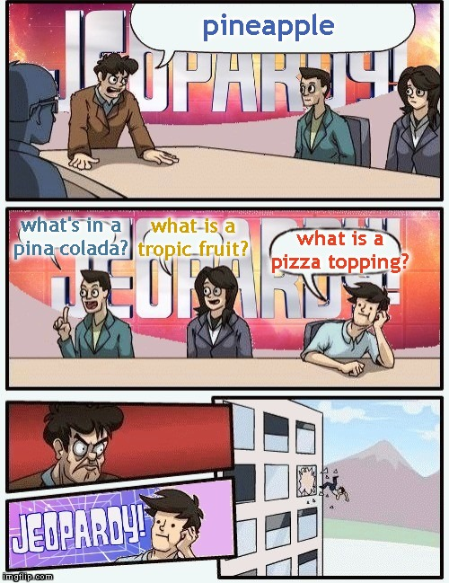 Jeopardy! | pineapple what is a pizza topping? what's in apina colada? what is a tropic fruit? | image tagged in boardroom meeting jeopardy,memes,jeopardy,pineapple pizza,new template | made w/ Imgflip meme maker