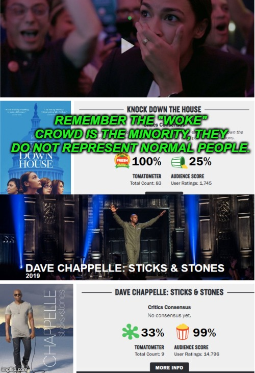 "REMEMBER THE ""WOKE"" CROWD IS THE MINORITY, THEY DO NOT REPRESENT NORMAL PEOPLE. 